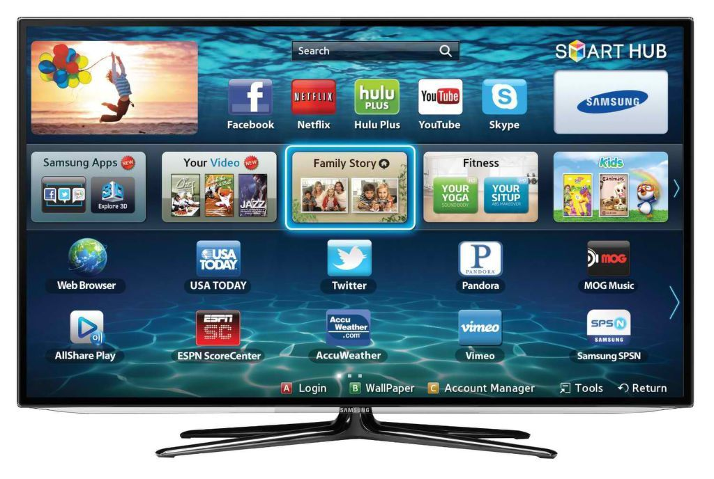 d965a73f7 Smart TV | Nay.sk
