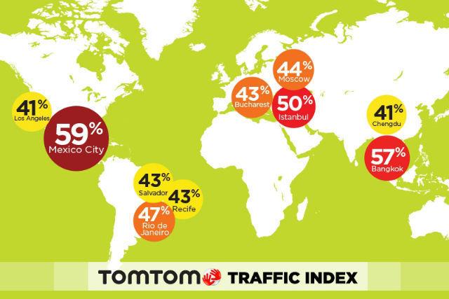 TomTom Traffic Index 2016 – výsledky zverejnené!