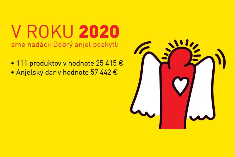 800-x-536-Dobry-anjel_feb-2020