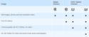 Kingston microSDXC Canvas Select 128 GB UHS-I + SD adaptér