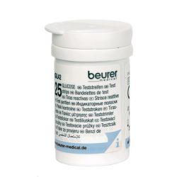 Beurer 461.15 testovacie prúžky