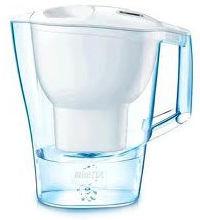 Filtračné kanvice, fľaše a vodné filtre