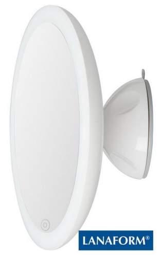 LANAFORM 2v1 Mirror