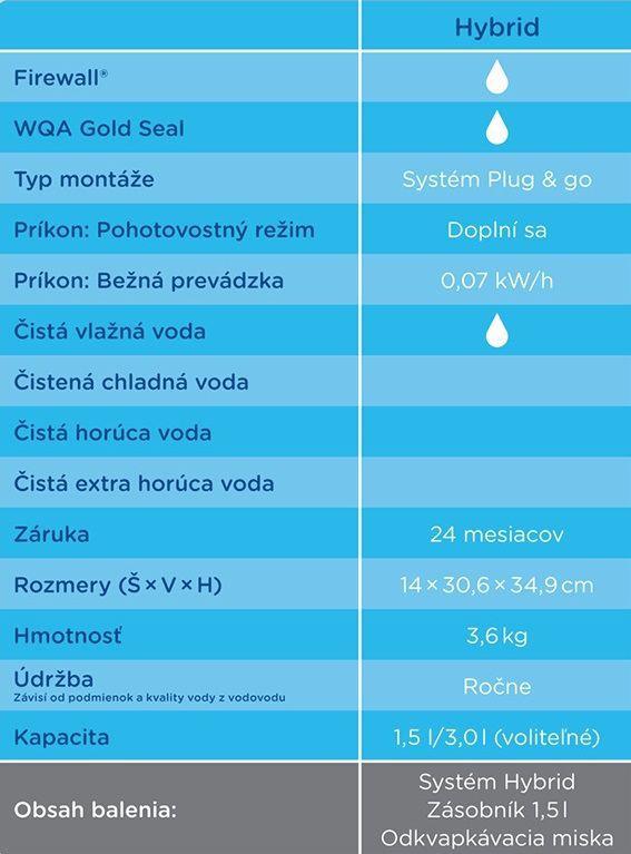 Technické parametre - WATERLOGIC FWEG1-SB