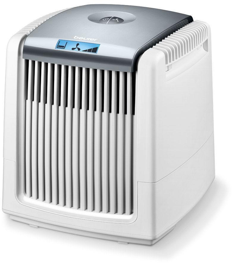 Efektívne zvlhčovanie vzduchu