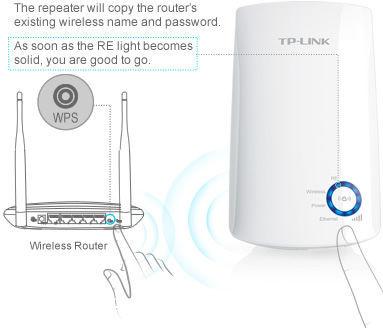 Plug and Play - TL-WA850RE