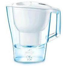 Vodné filtre a filtračné kanvice
