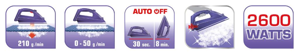 vlastnosti Tefal FV5640E0 Turbo Pro Anti-Calc