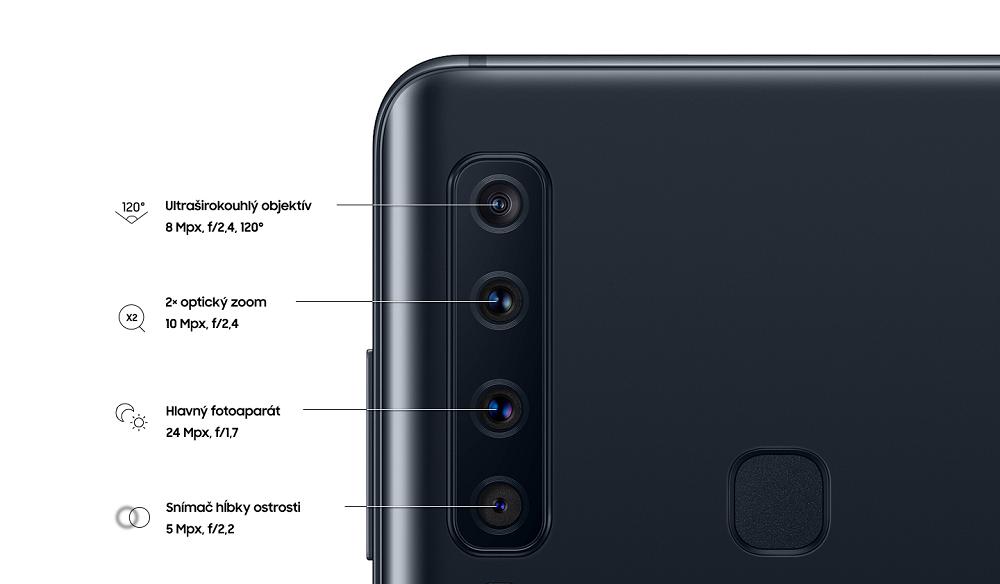 83a3b1100 Galaxy A9 od spoločnosti Samsung disponuje 8Mpx ultraširokouhlým  objektívom, 10 Mpx teleobjektívom s dvojnásobným optickým zoomom, 24 Mpx  hlavným ...